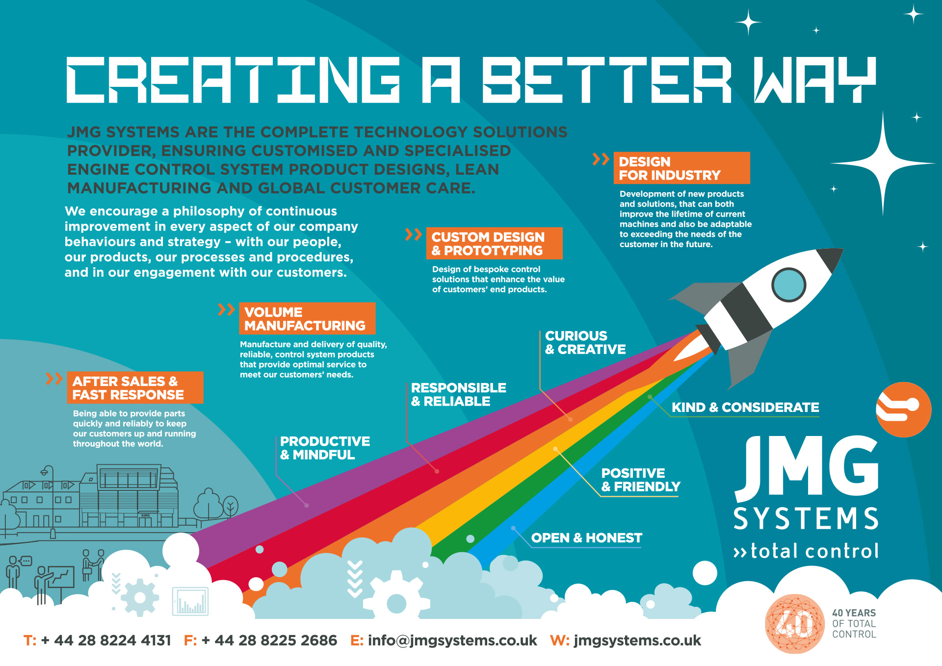 JMG Systems Poster